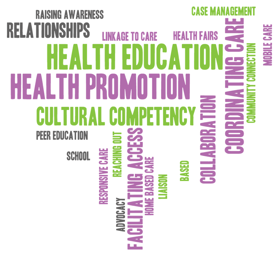 barrier to decreasing a health disparity in a vulnerable population Improving cultural competence to reduce health disparities for priority populations  reducing health disparities and achieving  forms of access barriers, .